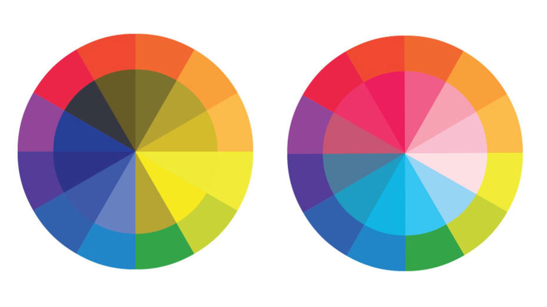 Colour wheels showcasing the Protanopia (left) and Tritanopia (right) kind of colourblindness